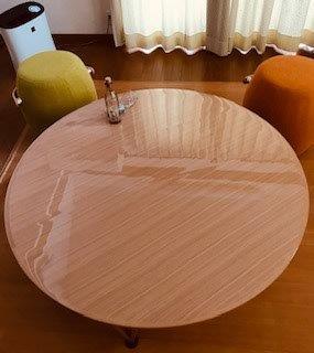 ACTUSテーブル